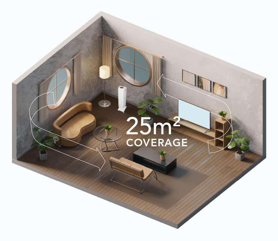Medixair coverage